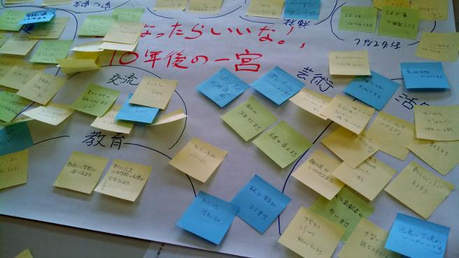 20150723総合計画策定会議