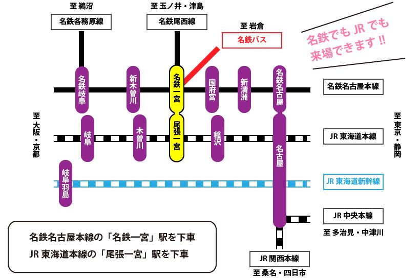20150623一宮七夕まつりの鉄道アクセス